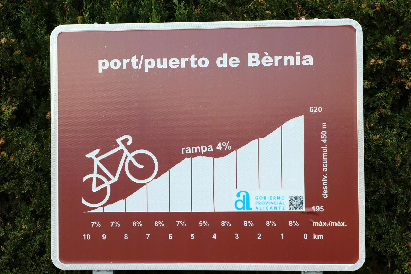 Bérnia, Xaló, ciclismo